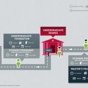 ONCAMPUS UCLan pathways infographic-